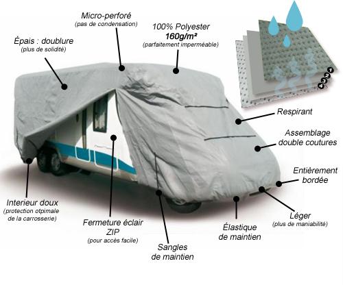 Housses de protection pour vos camping cars et caravanes for Housse tyvek camping car