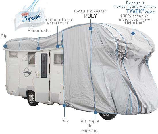 capucine camping car