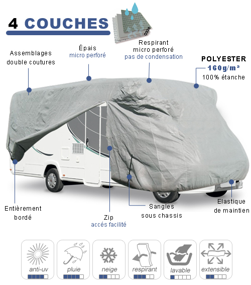Covermixt camping car