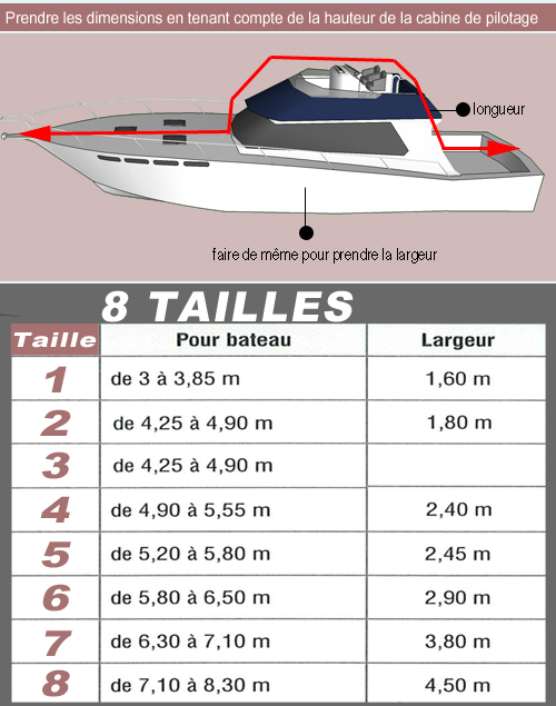 Tailles CovBoat