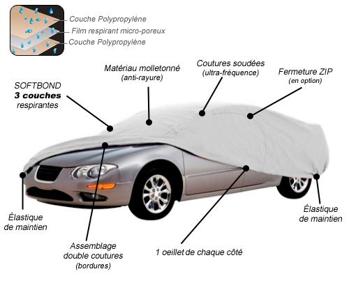housse voiture mixte pour 4x4 bache protection auto softbond. Black Bedroom Furniture Sets. Home Design Ideas