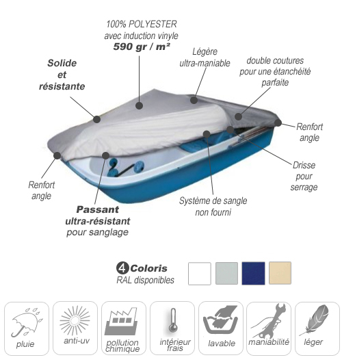 Taud protection bateau coque open