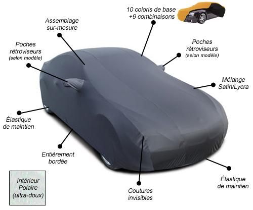 housse protection voiture sur mesure bache protection auto interieure sur mesure luxor. Black Bedroom Furniture Sets. Home Design Ideas